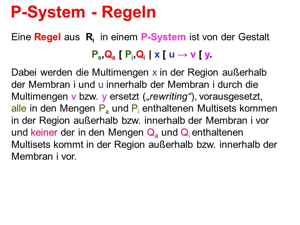 P-System - Regeln Eine Regel aus Ri in einem P-System ist von der Gestalt. Pa,Qa [ Pi,Qi | x [ u → v [ y.